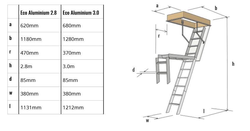 A1 Attics Eco Aluminium Ladder Specs
