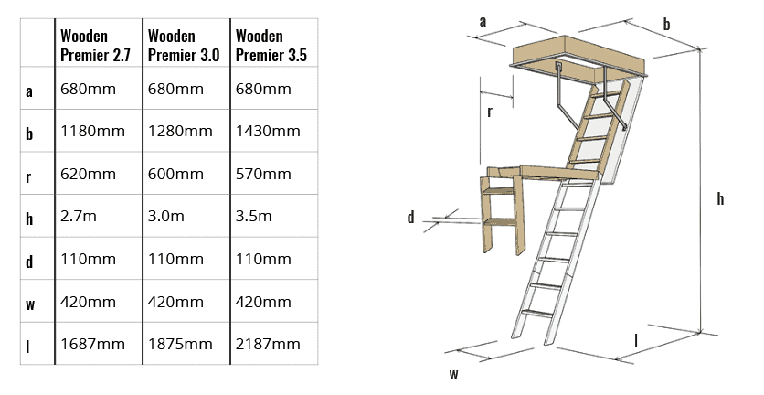 A1 Attics Wooden Ladder Specs